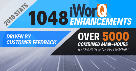 iWorQ stats on enhancements